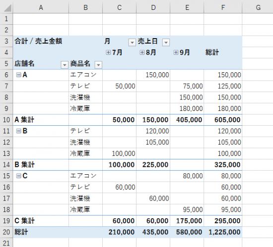 Excel ピボットテーブルは「表形式」でさらに使いやすくなる ...